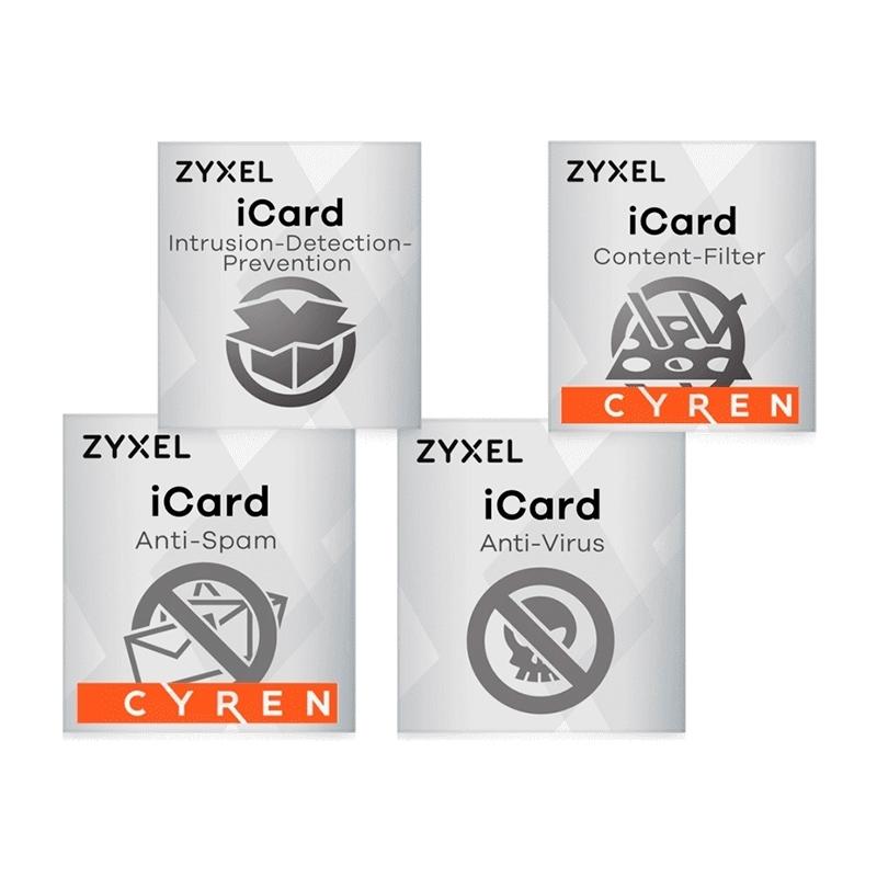 E-iCard 1 año 5 servicios para USG110 y Zywall 110